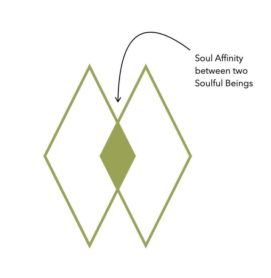 Soul Affinity